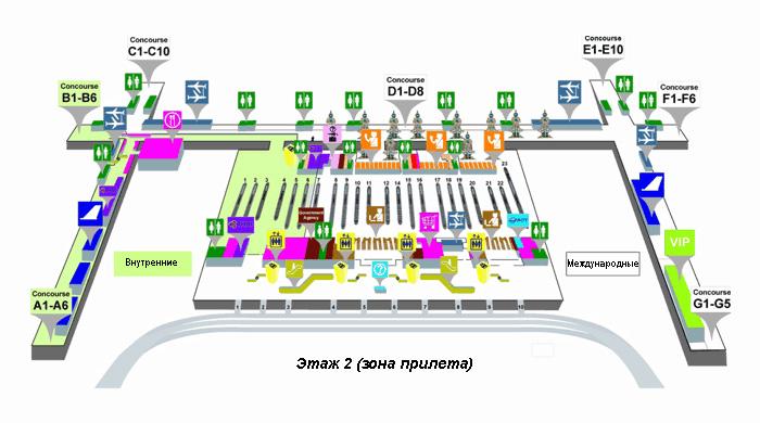 Зона прилета (2 этаж терминала)