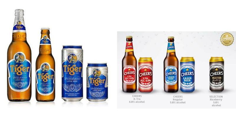 Тайское пиво Cheers и Tiger